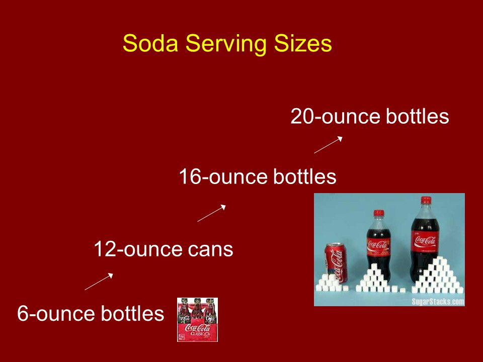 Soda Serving Sizes 20-ounce bottles 16-ounce bottles 12-ounce cans