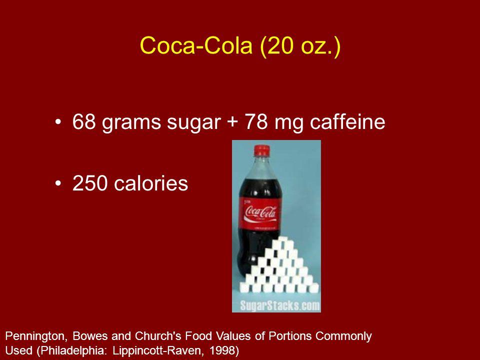 Coca-Cola (20 oz.) 68 grams sugar + 78 mg caffeine 250 calories