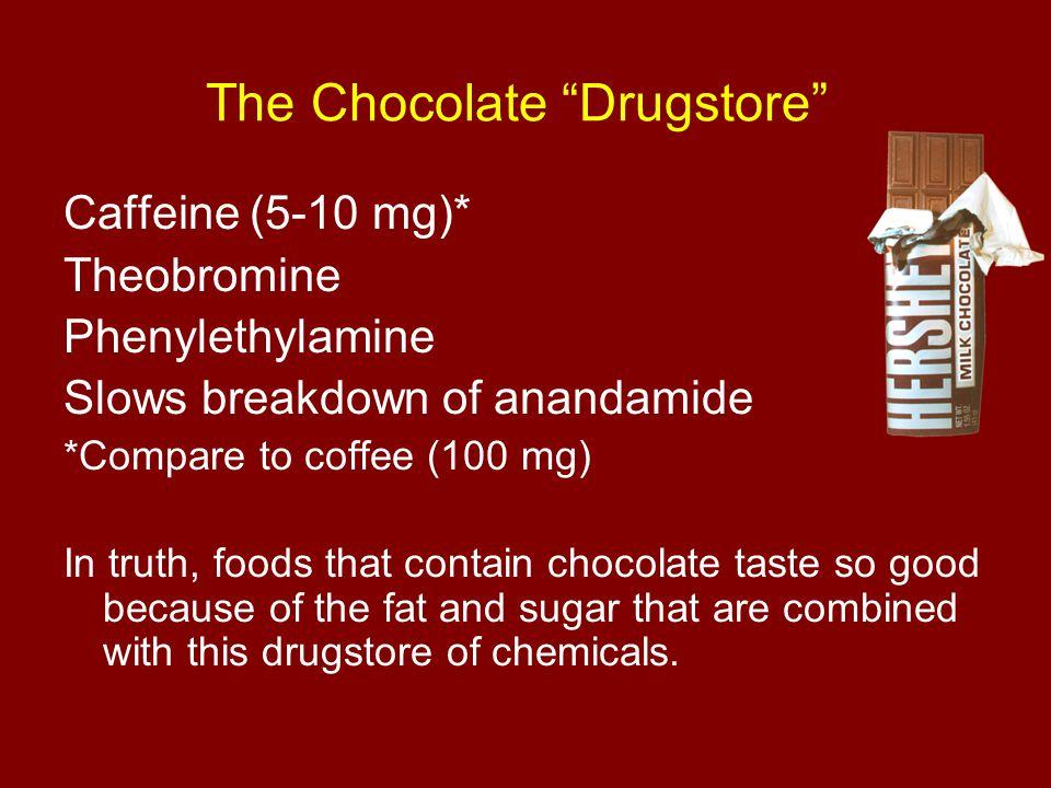 The Chocolate Drugstore
