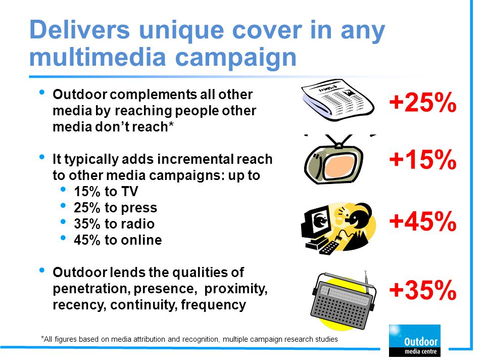 Delivers unique cover in any multimedia campaign