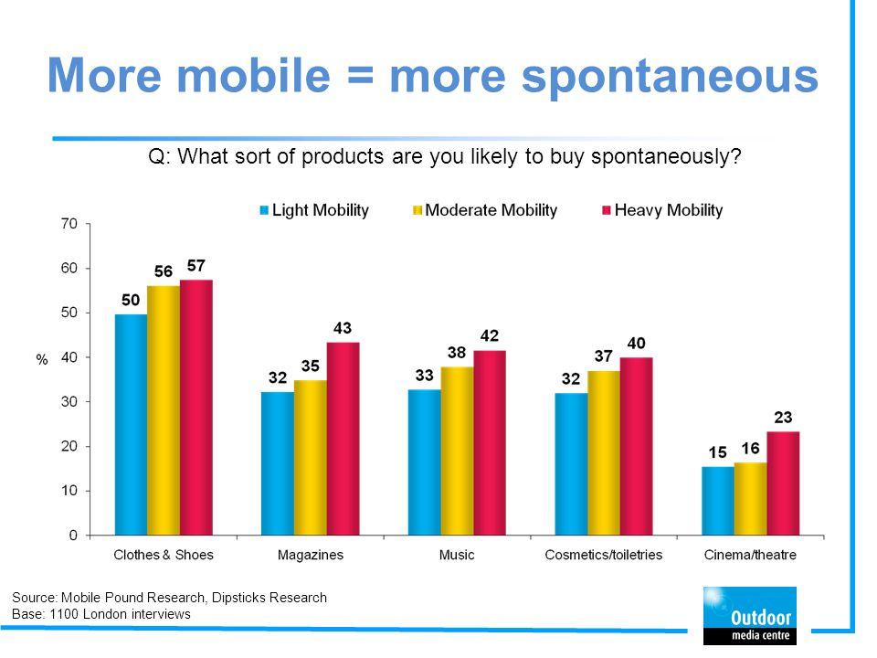 More mobile = more spontaneous