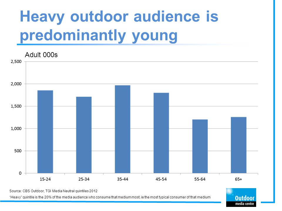 Heavy outdoor audience is predominantly young