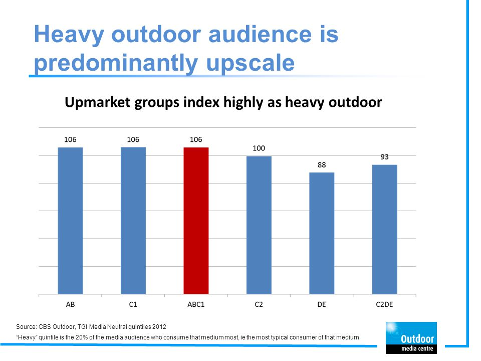 Heavy outdoor audience is predominantly upscale