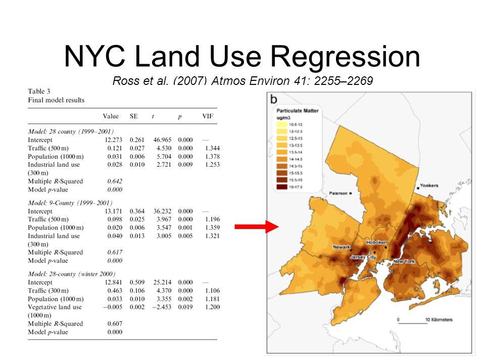 NYC Land Use Regression Ross et al. (2007) Atmos Environ 41: 2255–2269