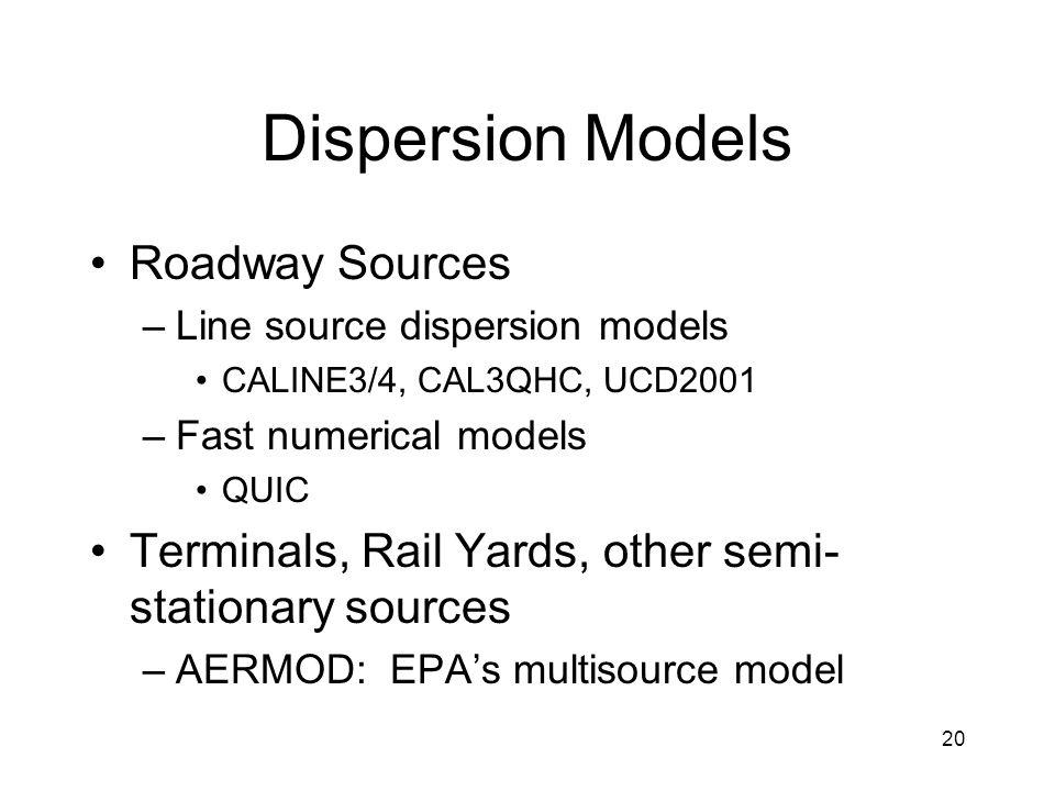 Dispersion Models Roadway Sources