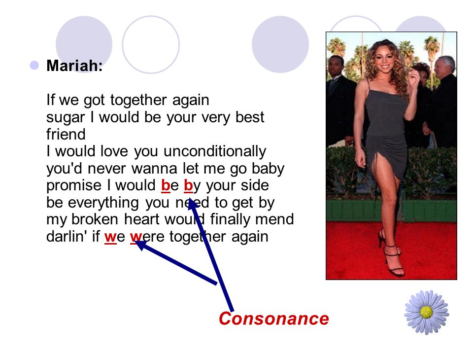 Mariah: If we got together again sugar I would be your very best friend I would love you unconditionally you d never wanna let me go baby promise I would be by your side be everything you need to get by my broken heart would finally mend darlin if we were together again