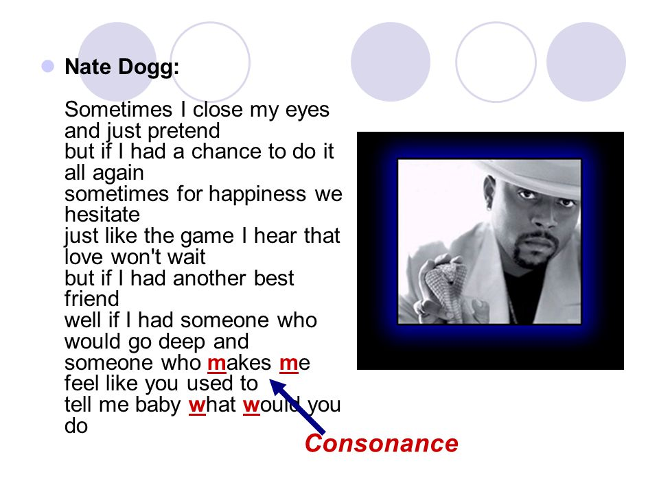 Nate Dogg: Sometimes I close my eyes and just pretend but if I had a chance to do it all again sometimes for happiness we hesitate just like the game I hear that love won t wait but if I had another best friend well if I had someone who would go deep and someone who makes me feel like you used to tell me baby what would you do