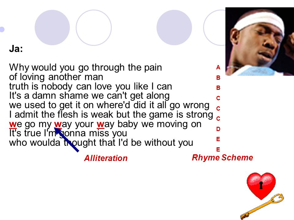 Ja: Why would you go through the pain of loving another man truth is nobody can love you like I can It s a damn shame we can t get along we used to get it on where d did it all go wrong I admit the flesh is weak but the game is strong we go my way your way baby we moving on It s true I m gonna miss you who woulda thought that I d be without you