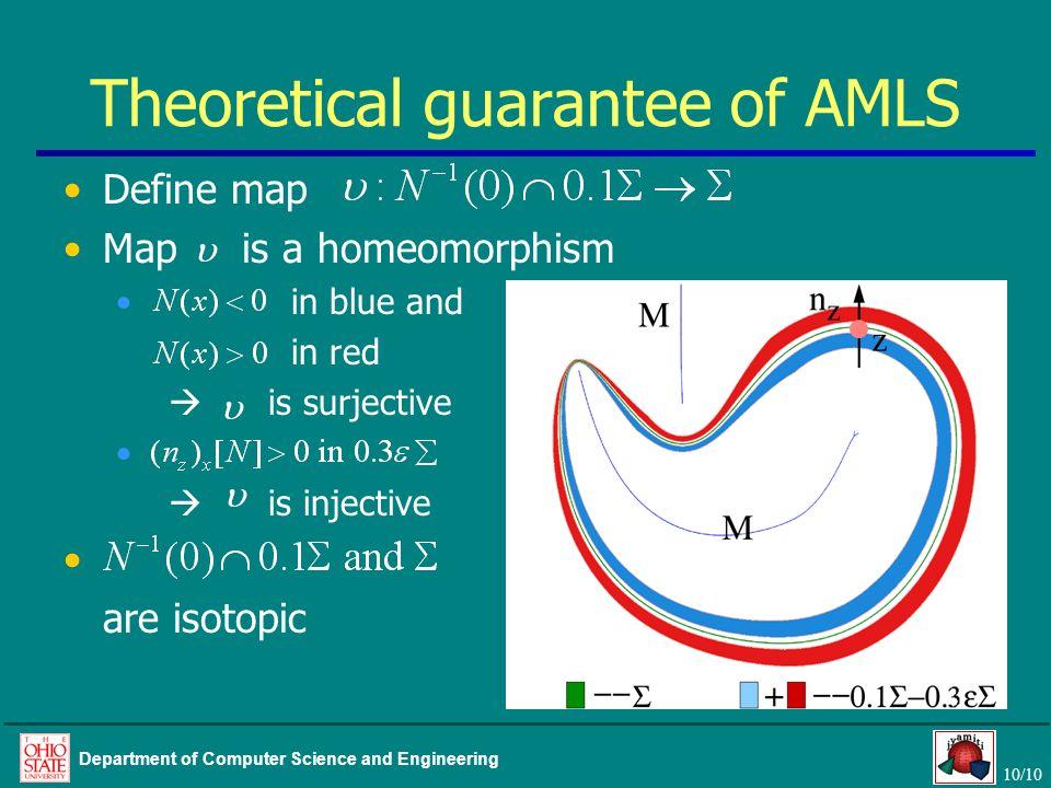 Theoretical guarantee of AMLS