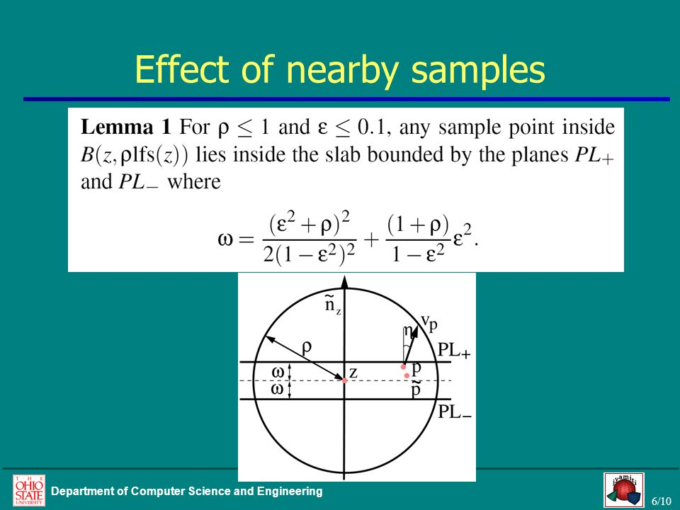 Effect of nearby samples