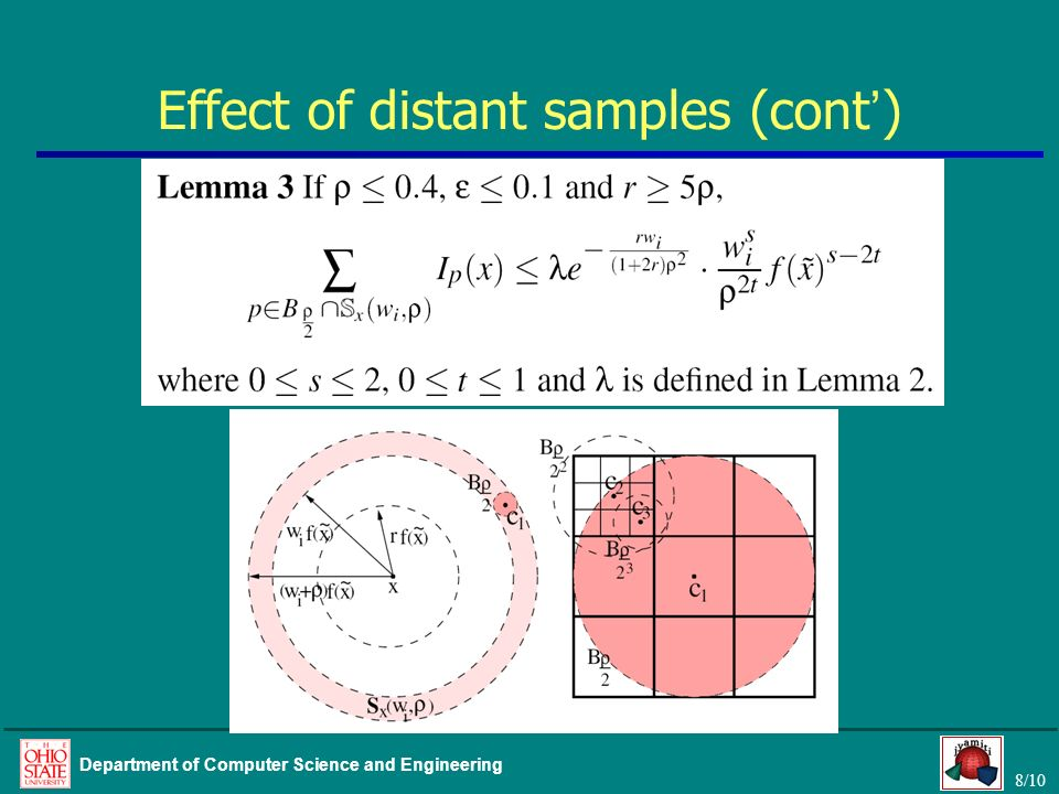 Effect of distant samples (cont')