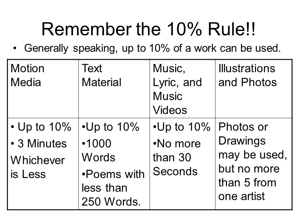 Remember the 10% Rule!! Motion Media Text Material