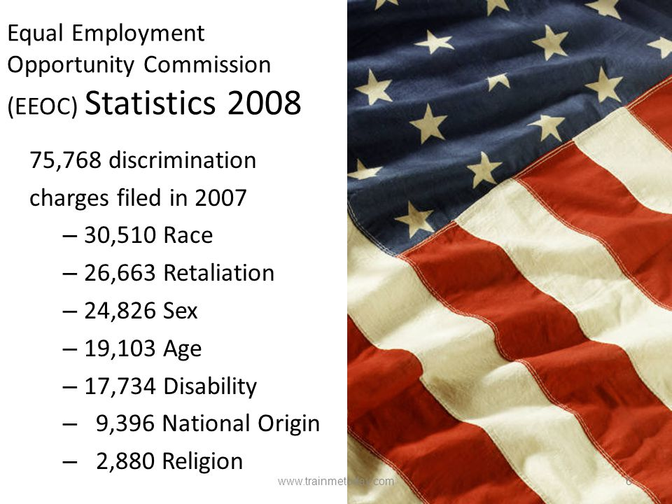 Equal Employment Opportunity Commission (EEOC) Statistics 2008