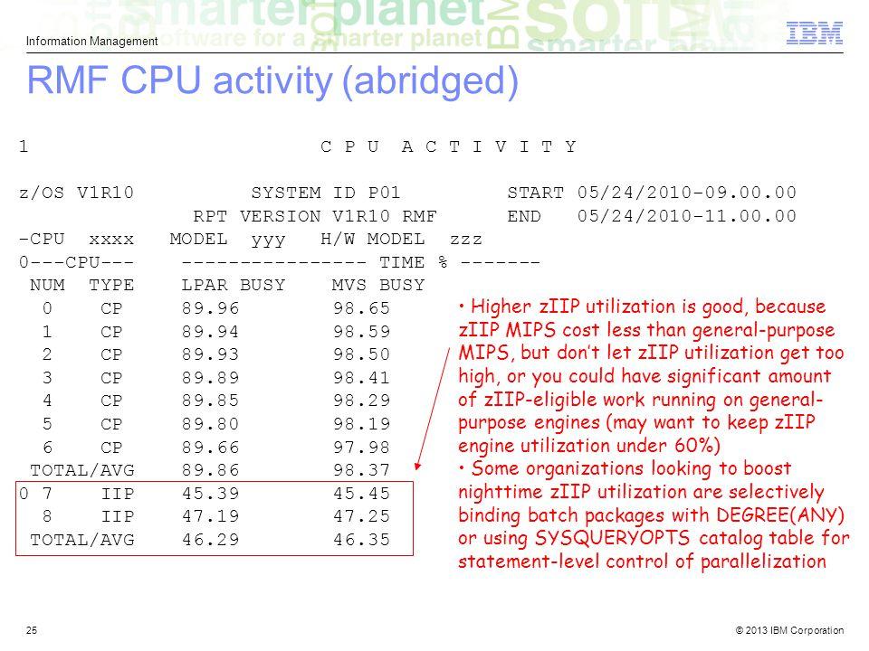 RMF CPU activity (abridged)