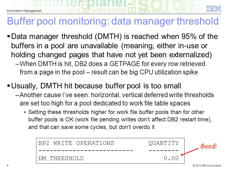 Buffer pool monitoring: data manager threshold
