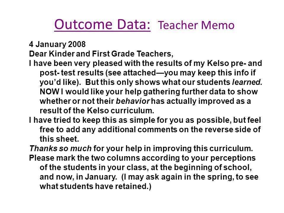 Outcome Data: Teacher Memo