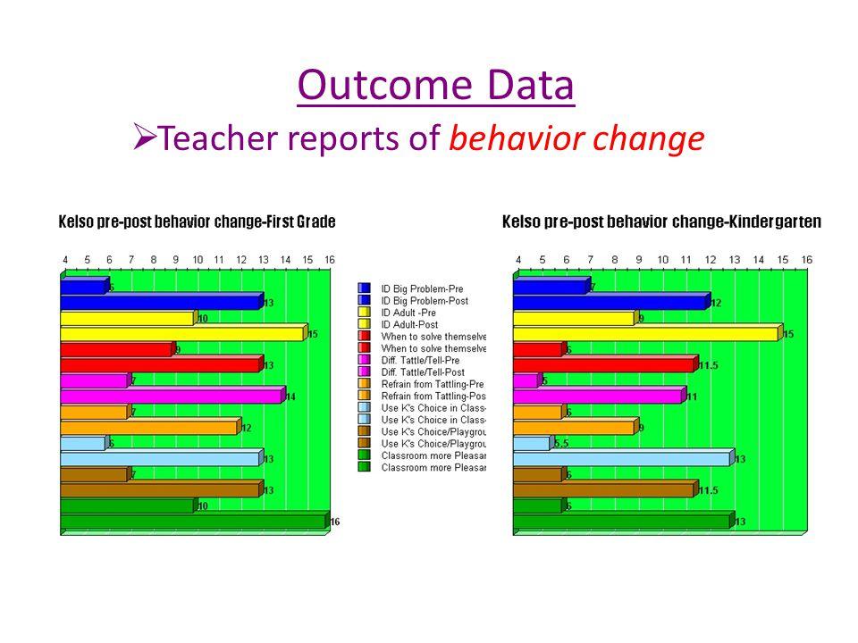 Outcome Data Teacher reports of behavior change