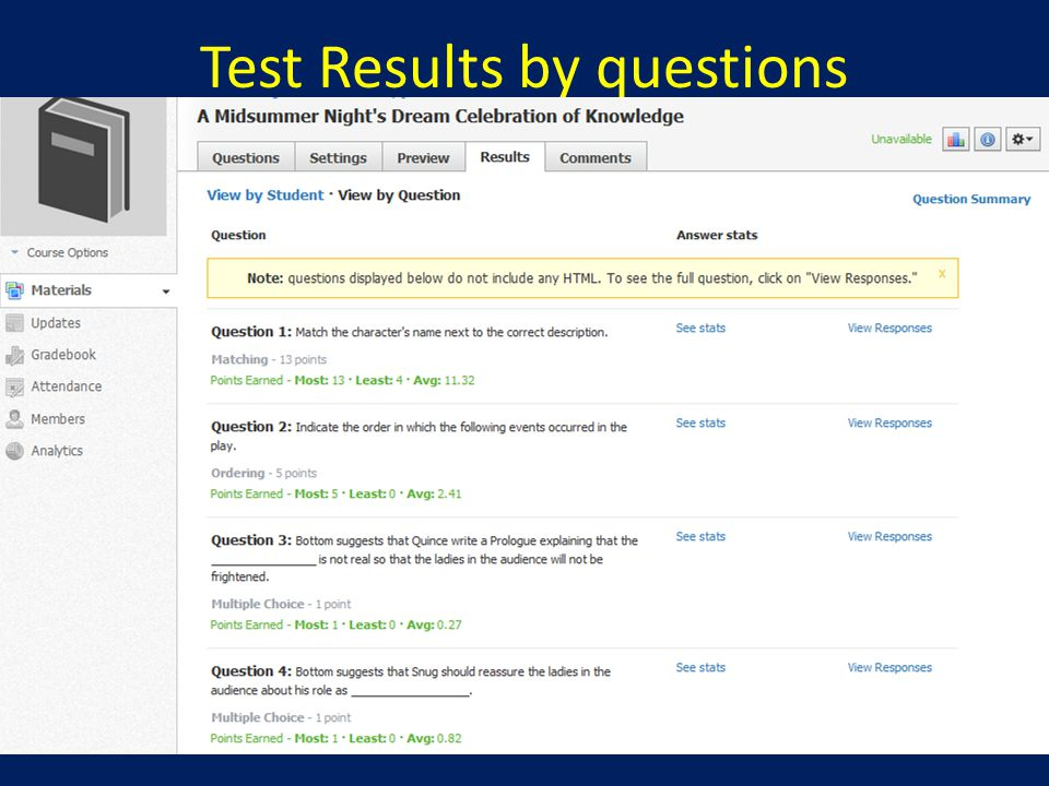 Test Results by questions