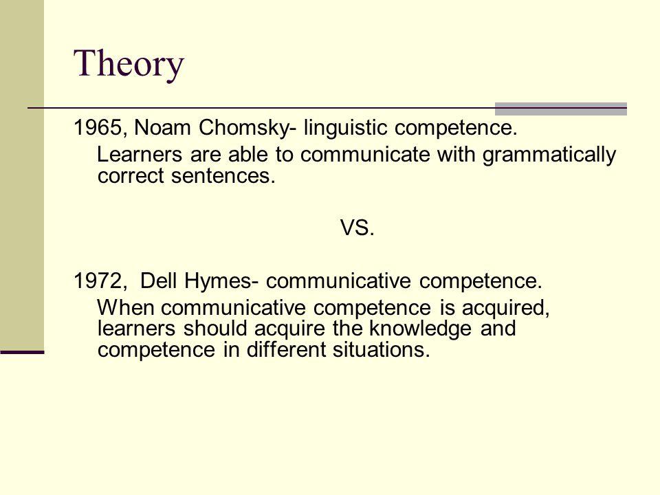 Theory 1965, Noam Chomsky- linguistic competence.