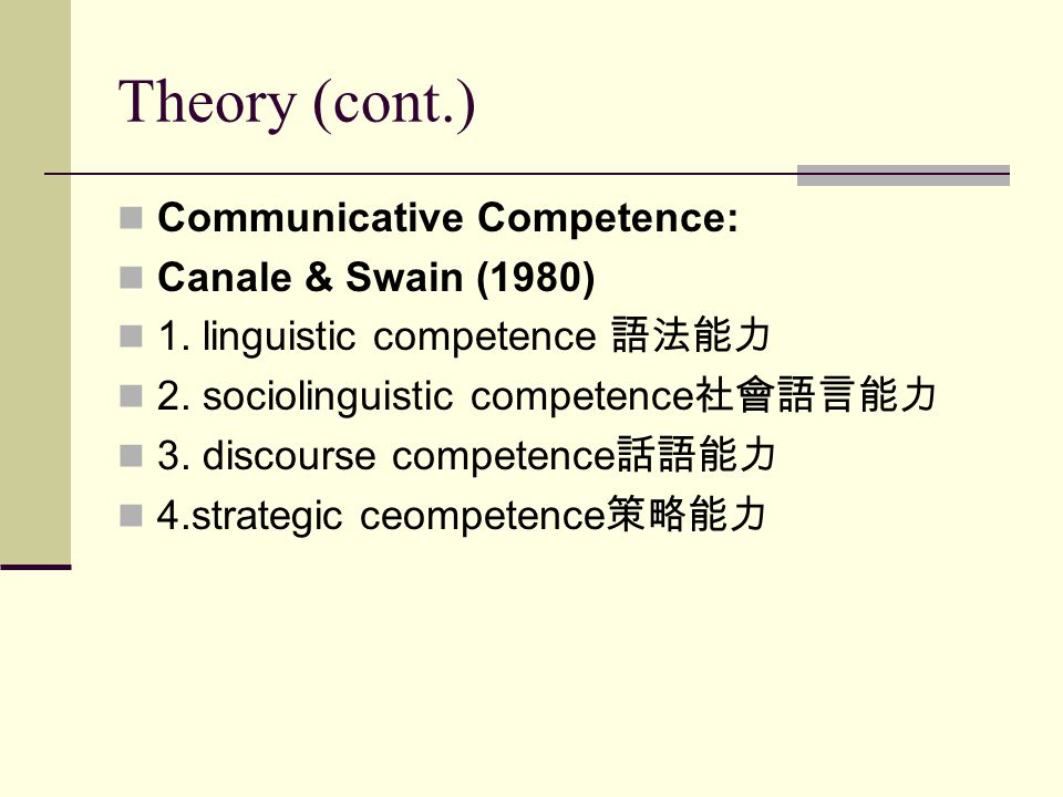 Theory (cont.) Communicative Competence: Canale & Swain (1980)