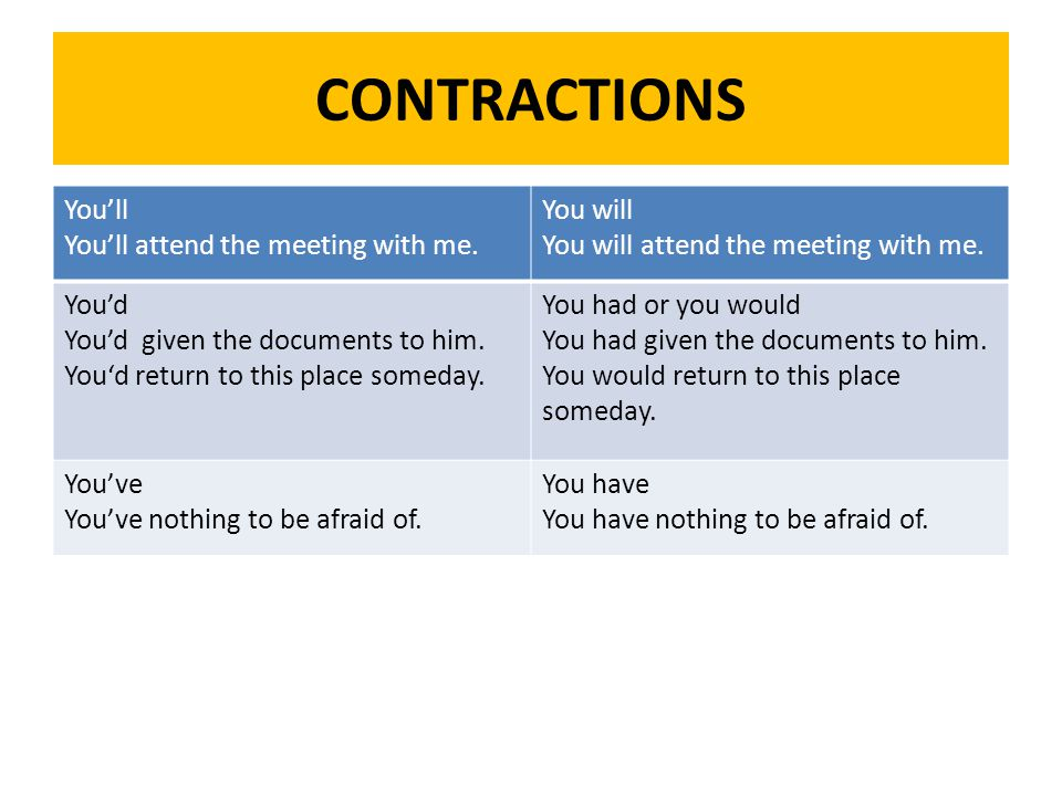CONTRACTIONS You'll You'll attend the meeting with me. You will