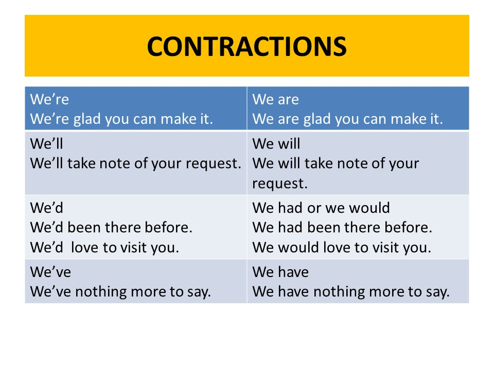 CONTRACTIONS We're We're glad you can make it. We are
