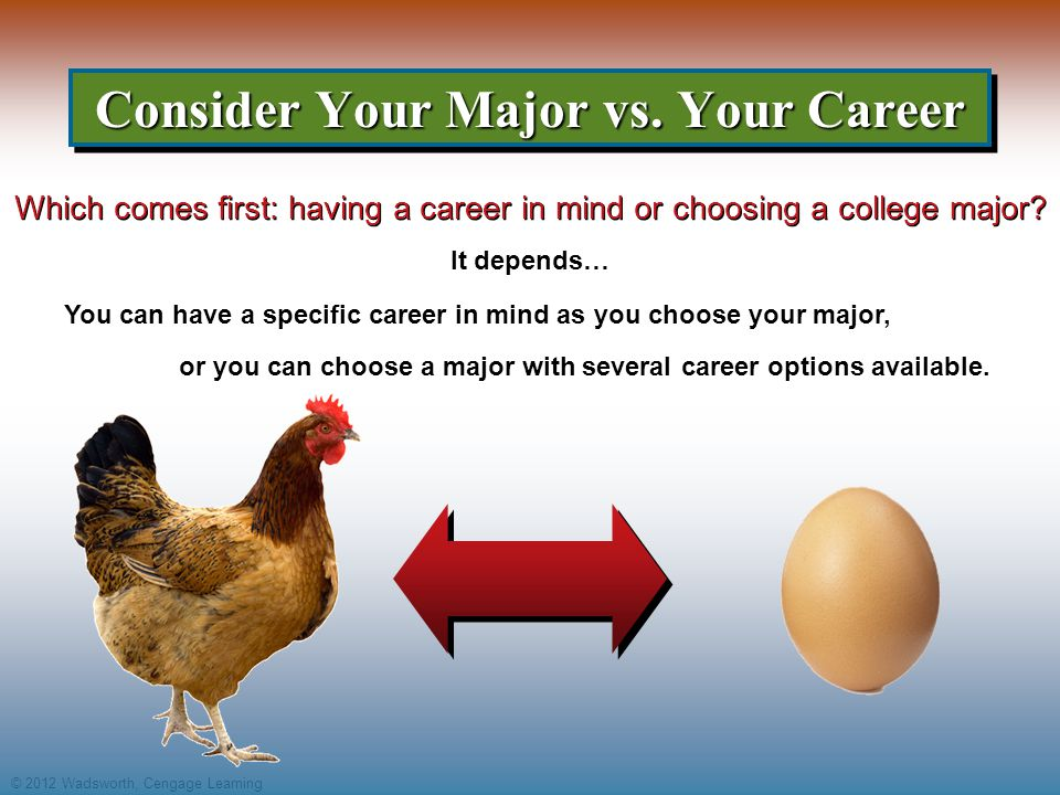 Consider Your Major vs. Your Career