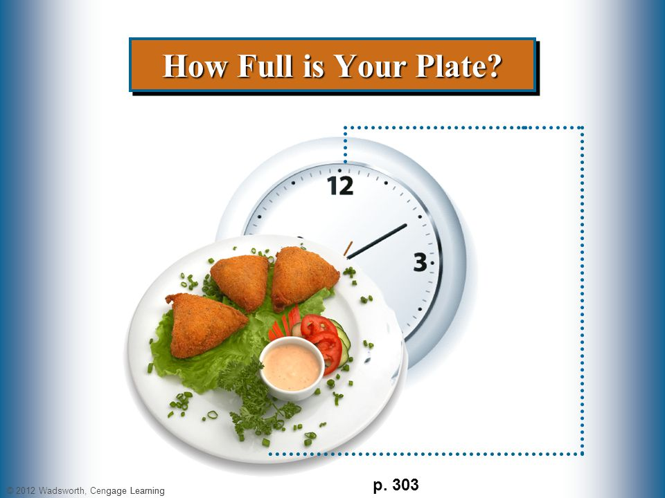 How Full is Your Plate p. 303 © 2012 Wadsworth, Cengage Learning