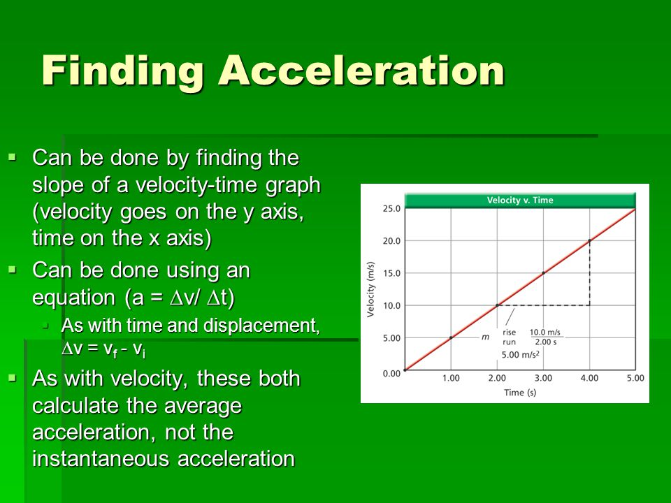 Finding Acceleration Can be done by finding the slope of a velocity-time graph (velocity goes on the y axis, time on the x axis)