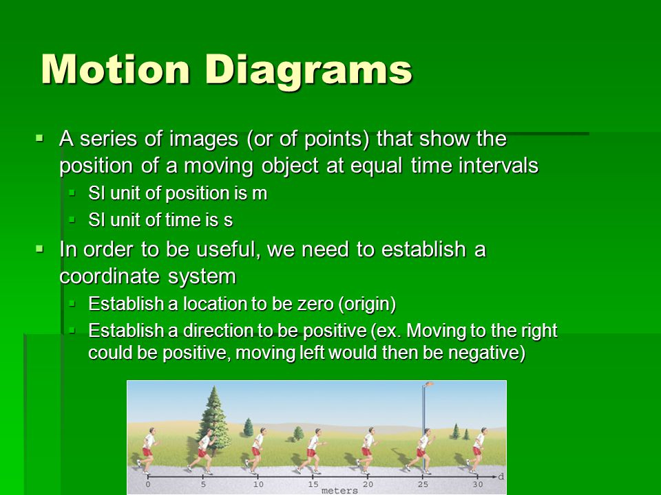 Motion Diagrams A series of images (or of points) that show the position of a moving object at equal time intervals.