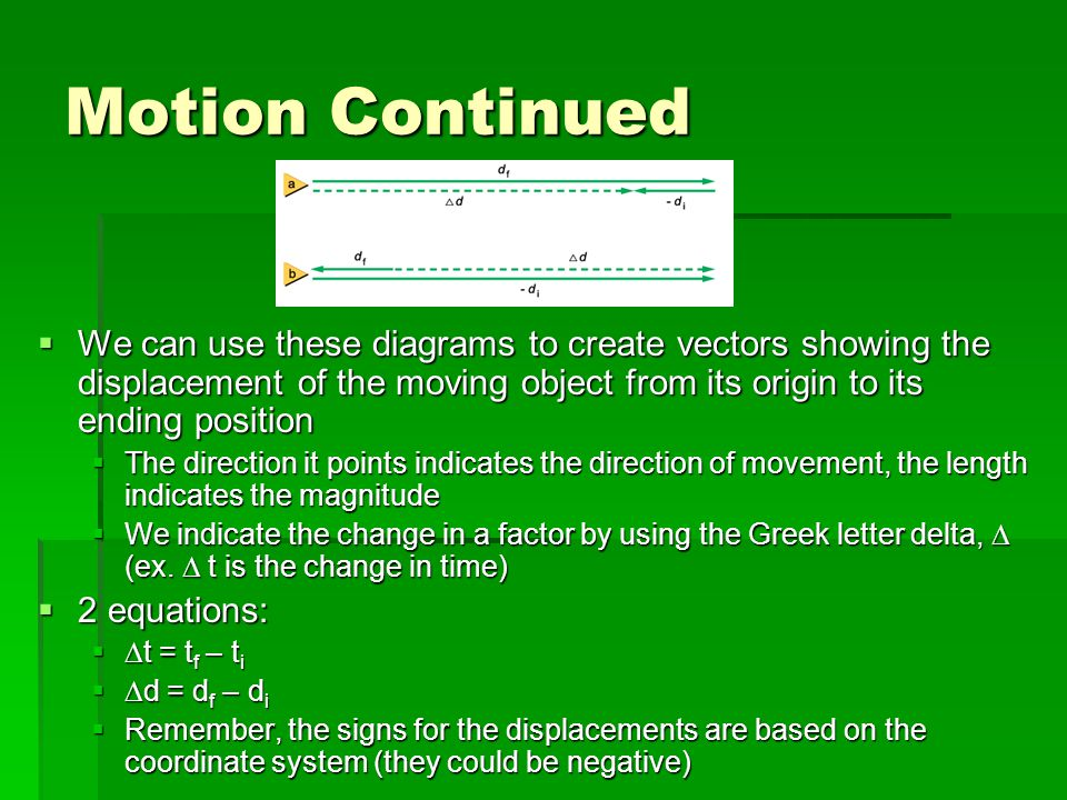 Motion Continued We can use these diagrams to create vectors showing the displacement of the moving object from its origin to its ending position.
