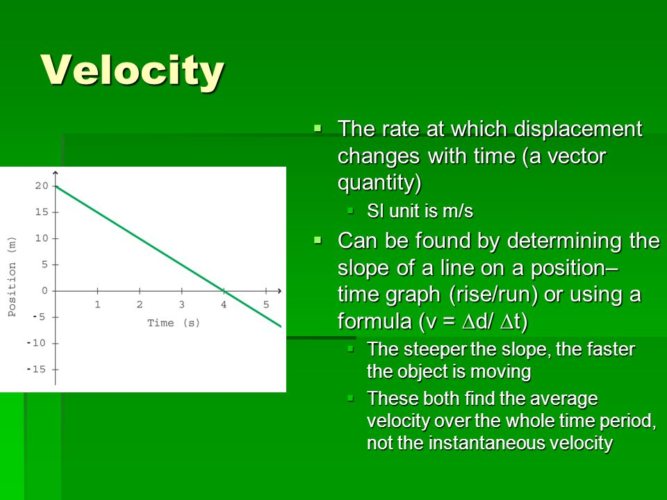 Velocity The rate at which displacement changes with time (a vector quantity) SI unit is m/s.