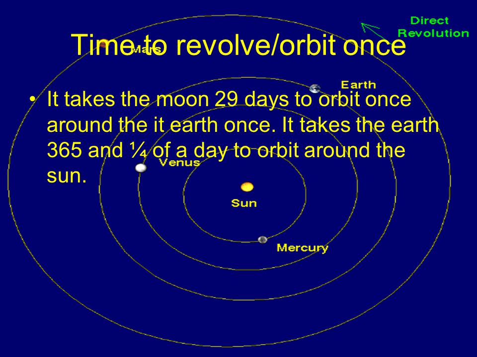 Time to revolve/orbit once