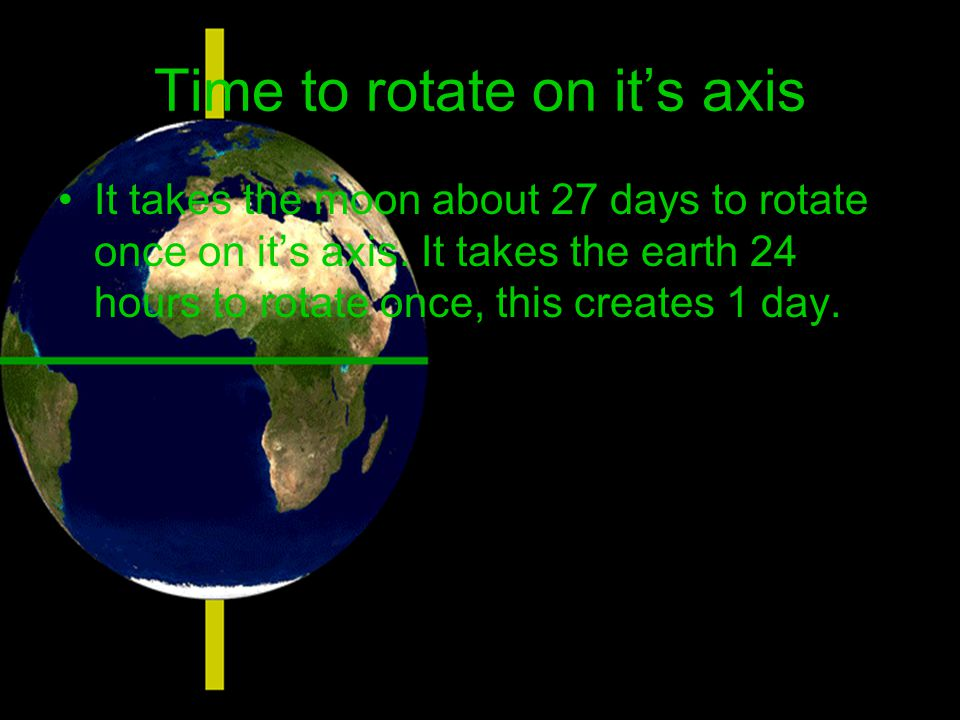 Time to rotate on it's axis