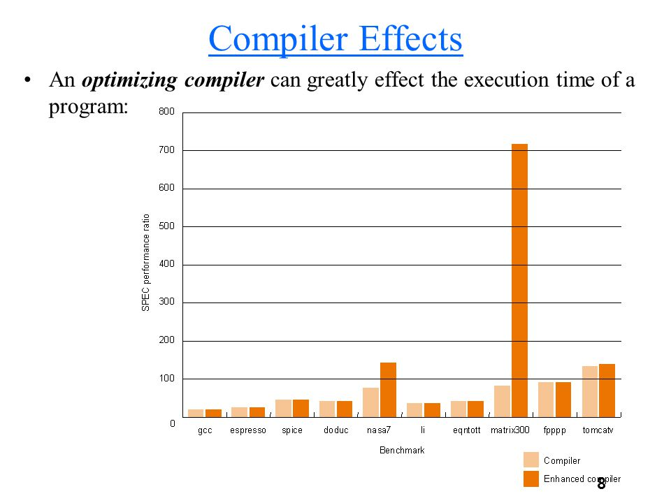 Compiler Effects An optimizing compiler can greatly effect the execution time of a program: