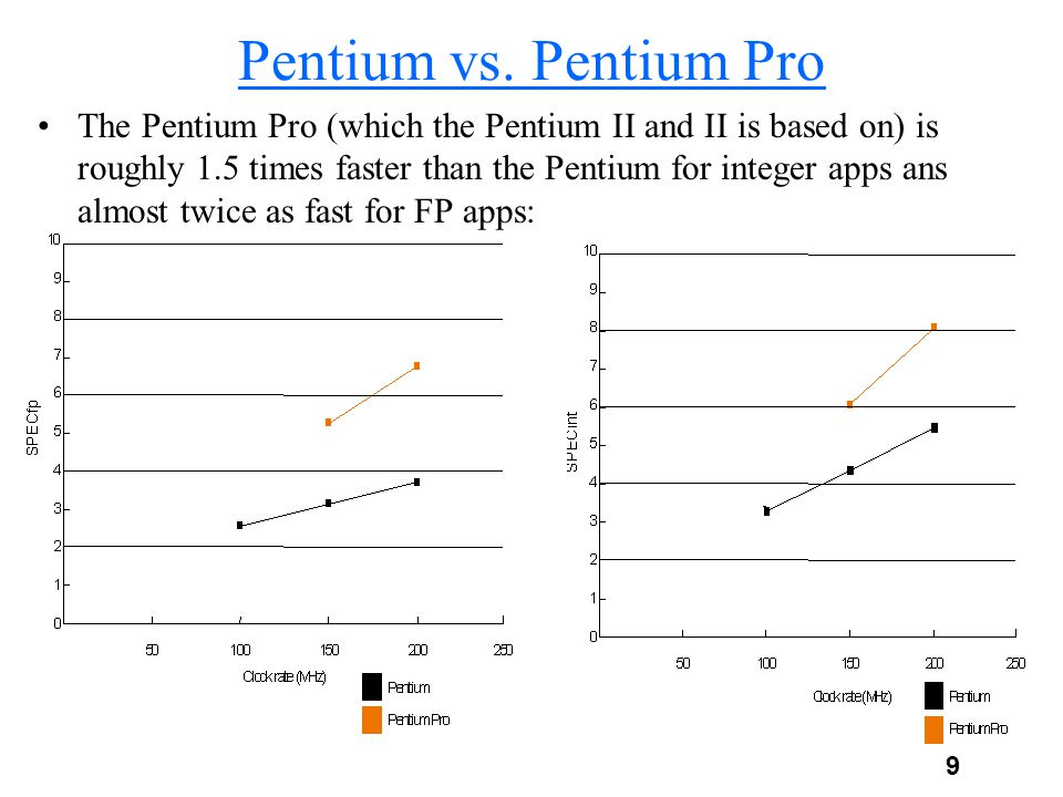 Pentium vs. Pentium Pro