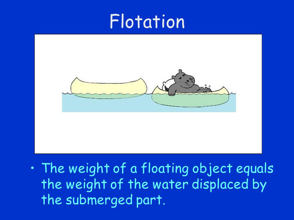 Flotation The weight of a floating object equals the weight of the water displaced by the submerged part.