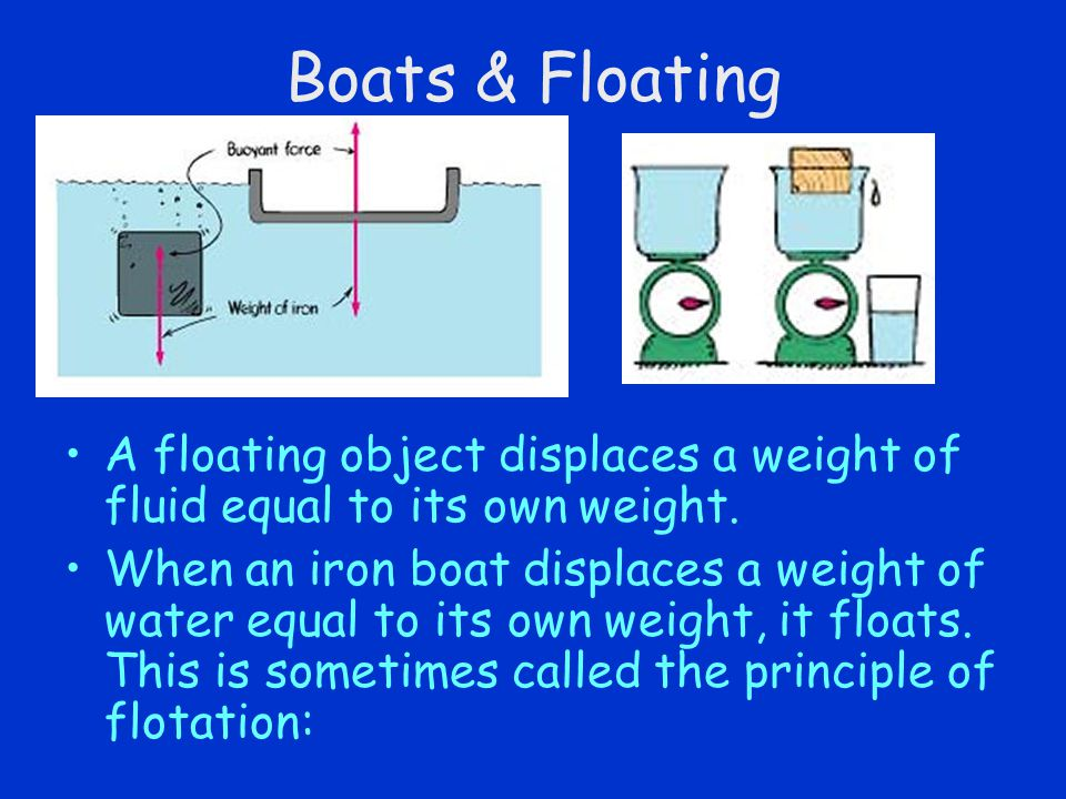 Boats & Floating A floating object displaces a weight of fluid equal to its own weight.