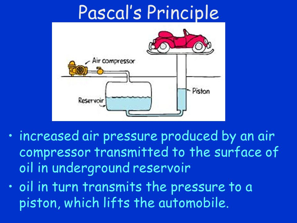 Pascal's Principle increased air pressure produced by an air compressor transmitted to the surface of oil in underground reservoir.