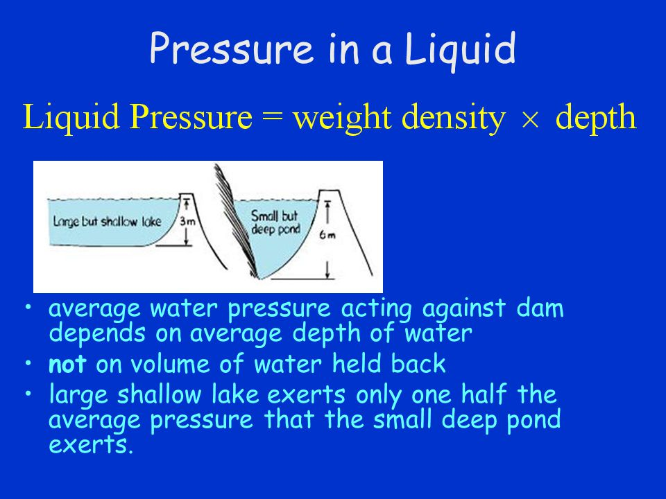 Pressure in a Liquid average water pressure acting against dam depends on average depth of water. not on volume of water held back.