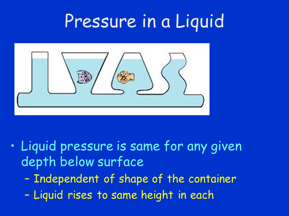 Pressure in a Liquid Liquid pressure is same for any given depth below surface. Independent of shape of the container.