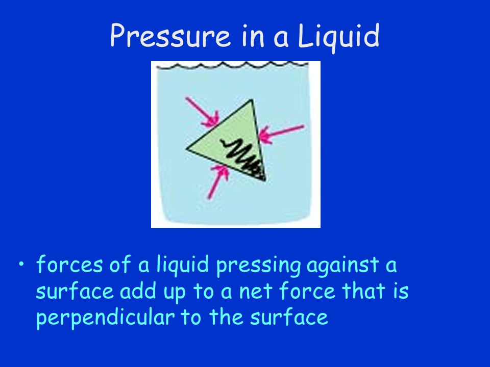 Pressure in a Liquid forces of a liquid pressing against a surface add up to a net force that is perpendicular to the surface.