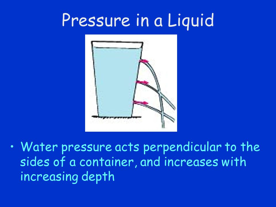 Pressure in a Liquid Water pressure acts perpendicular to the sides of a container, and increases with increasing depth.