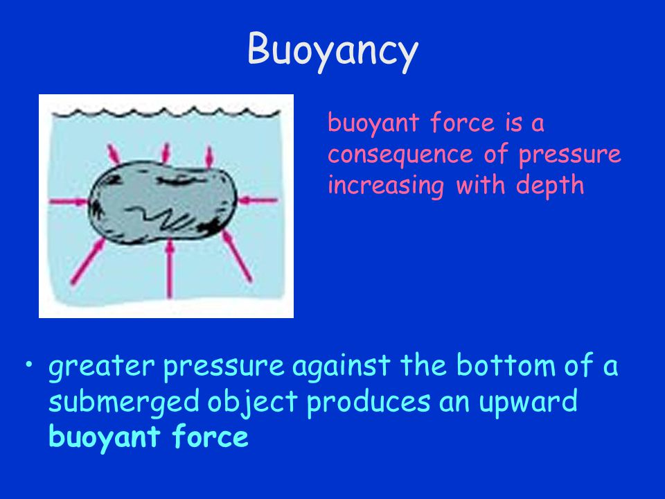 Buoyancy buoyant force is a consequence of pressure increasing with depth.