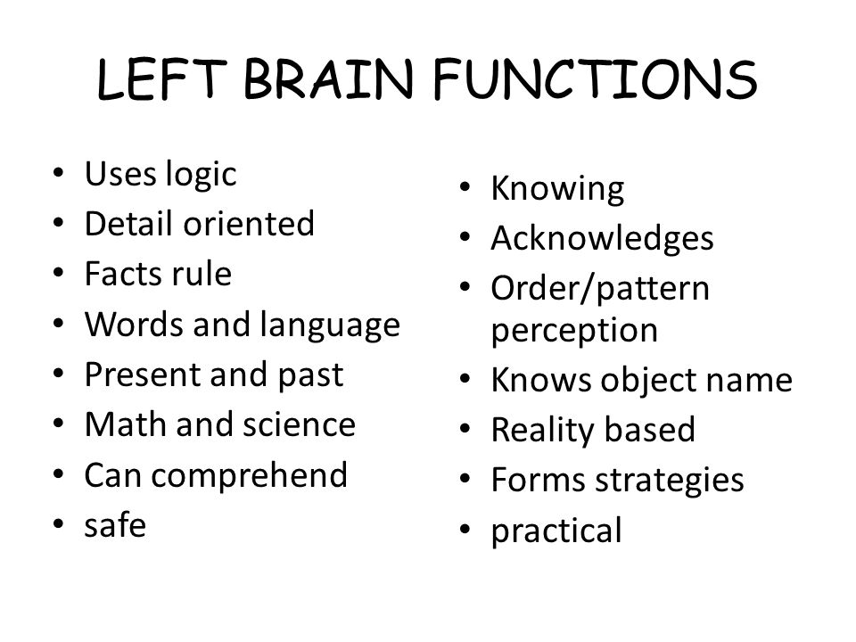LEFT BRAIN FUNCTIONS Uses logic Knowing Detail oriented Acknowledges