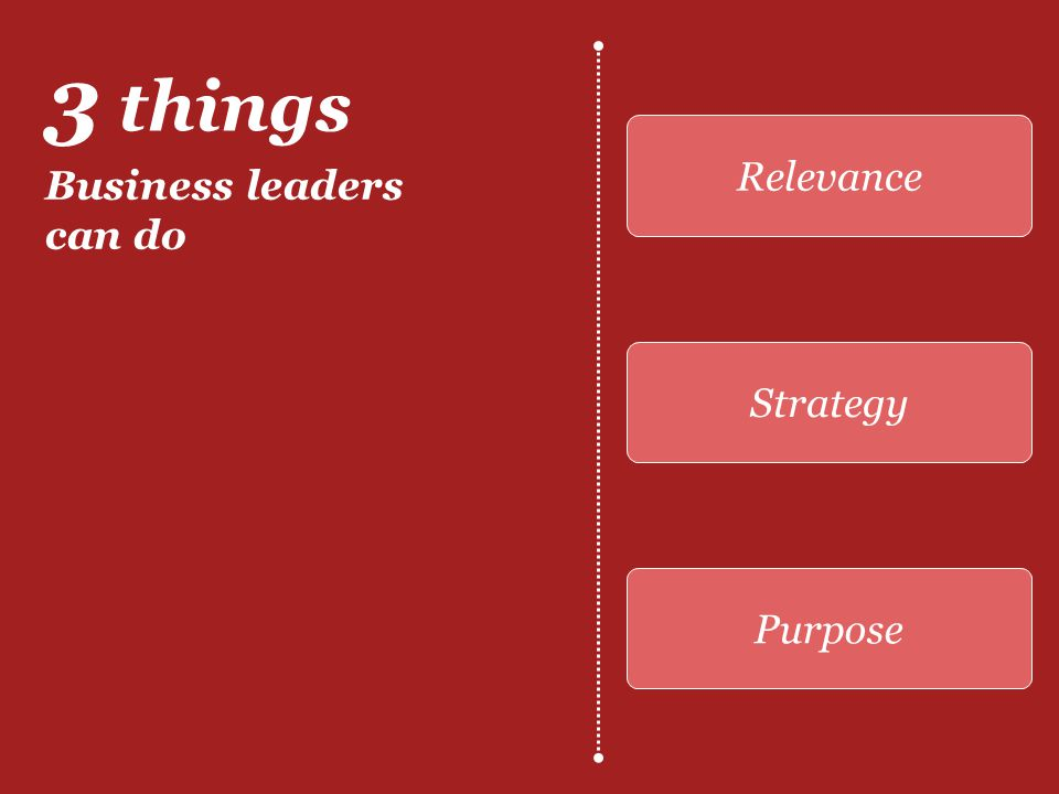3 things Relevance Business leaders can do Strategy Purpose
