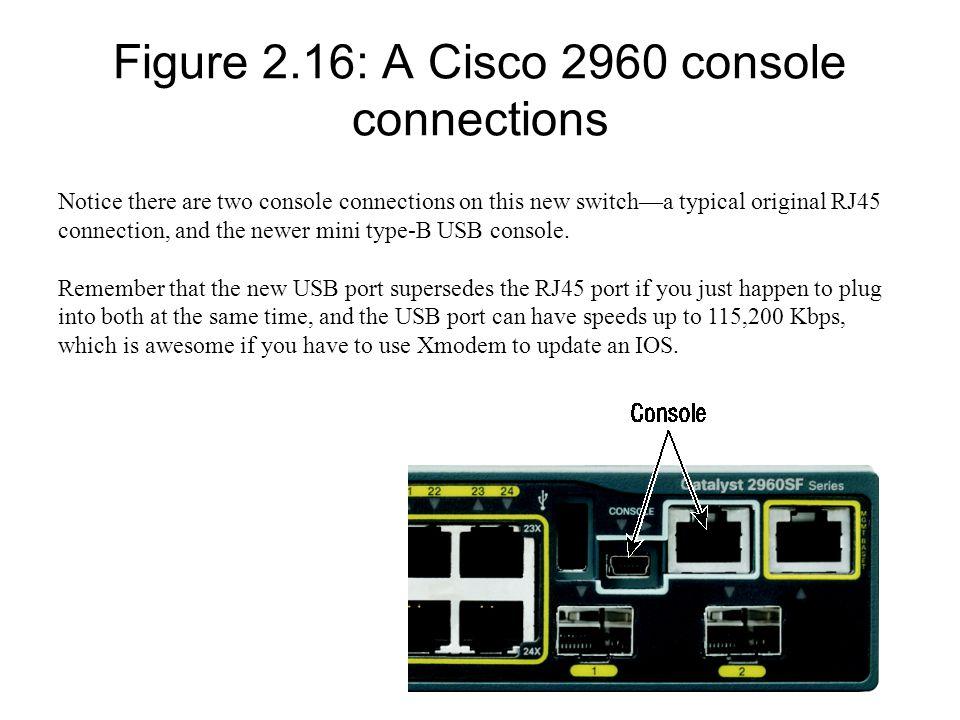Figure 2.16: A Cisco 2960 console connections