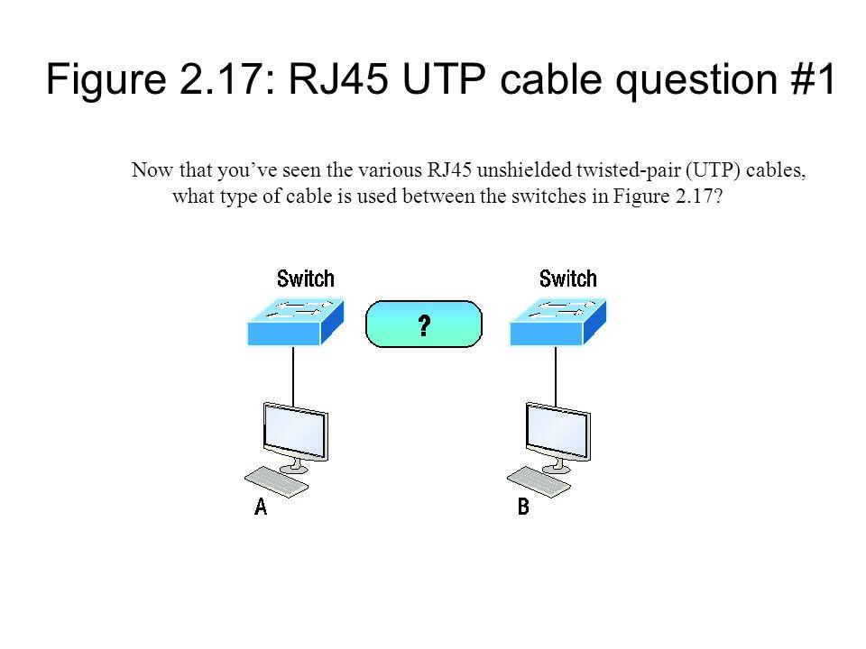 Figure 2.17: RJ45 UTP cable question #1