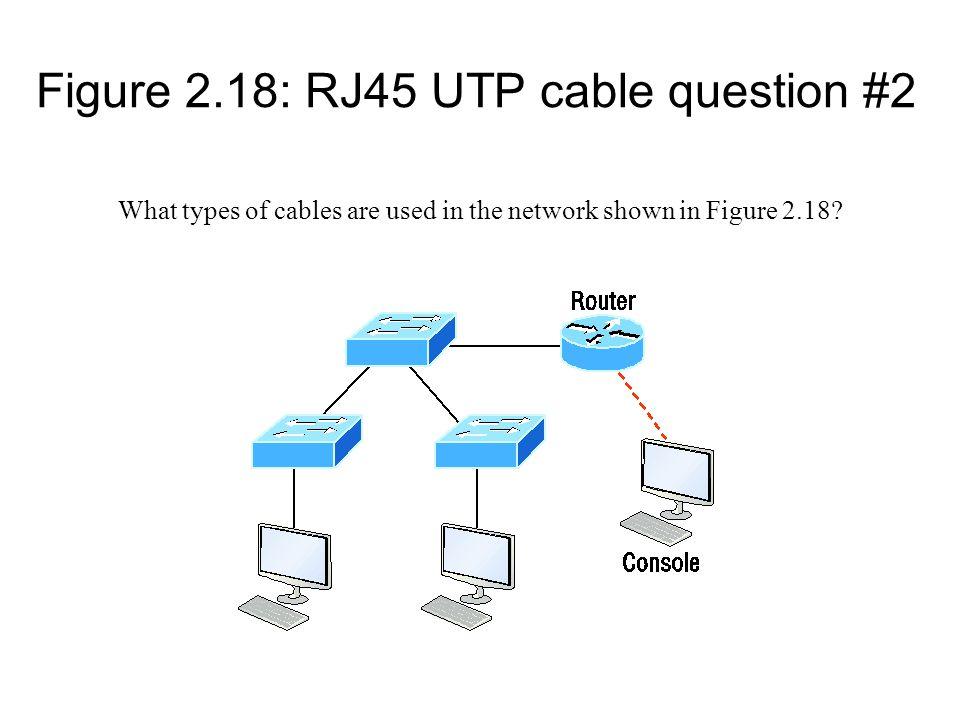 Figure 2.18: RJ45 UTP cable question #2