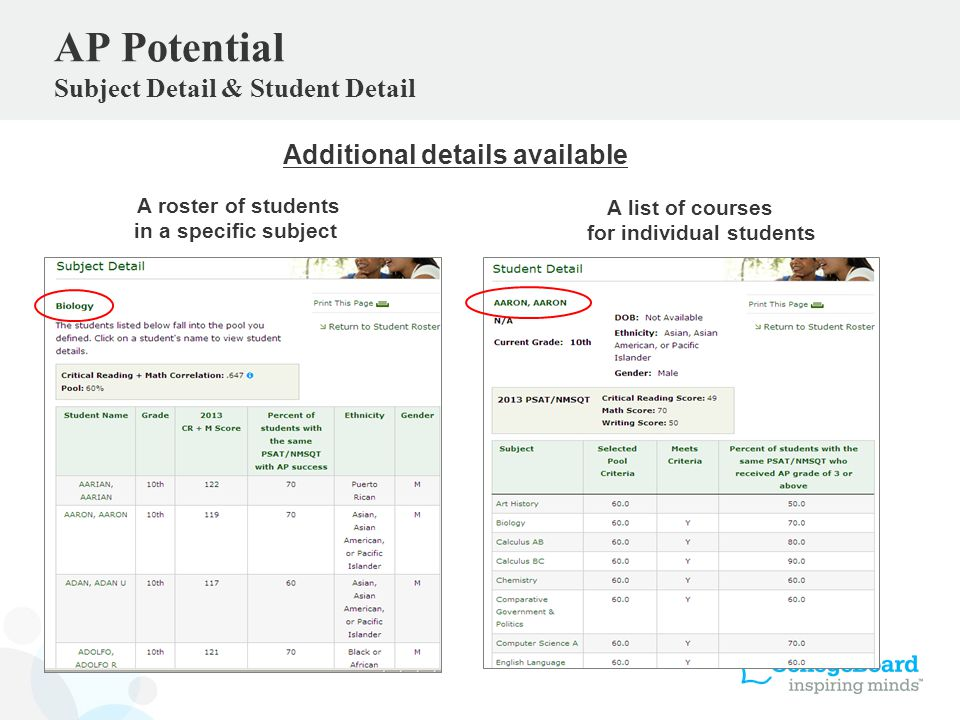 AP Potential Subject Detail & Student Detail